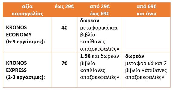 livebooks μεταφορικά κύπρου