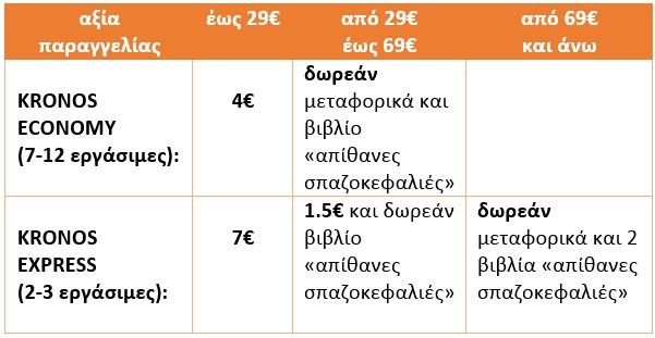livebooks κύπρος